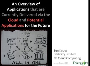Ben Kepes - redesign